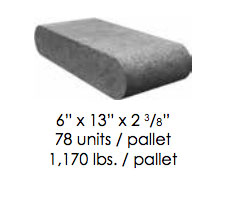 double bullnose cap size