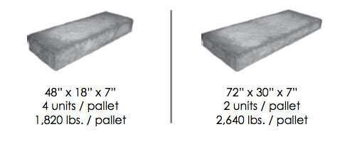 rosetta dimensional steps size